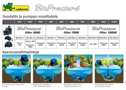 Bio Pressure 18000 suodatin