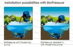 Bio Pressure 3000 suodatin