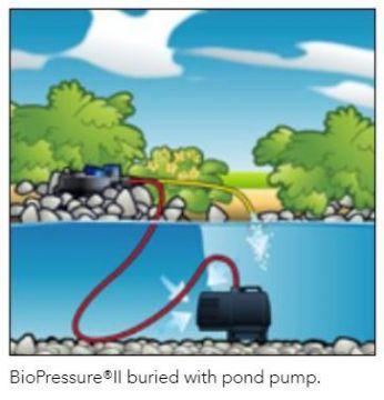 Bio Pressure 10000 PlusSet suodatinpaketti